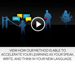 View how our method is able to accelerate your learning as you speak, write, and think in your new language.